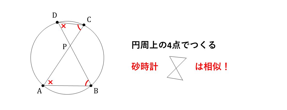 テスト記事 中3 数学3 砂時計の相似
