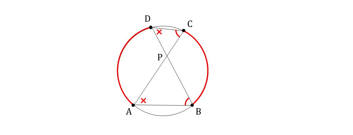 テスト記事 中3 数学3 問題1の解説図